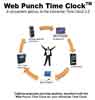 Web Punch
