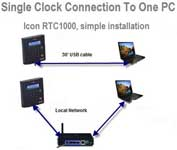 RTC1000-Basic-Connection-small.jpg
