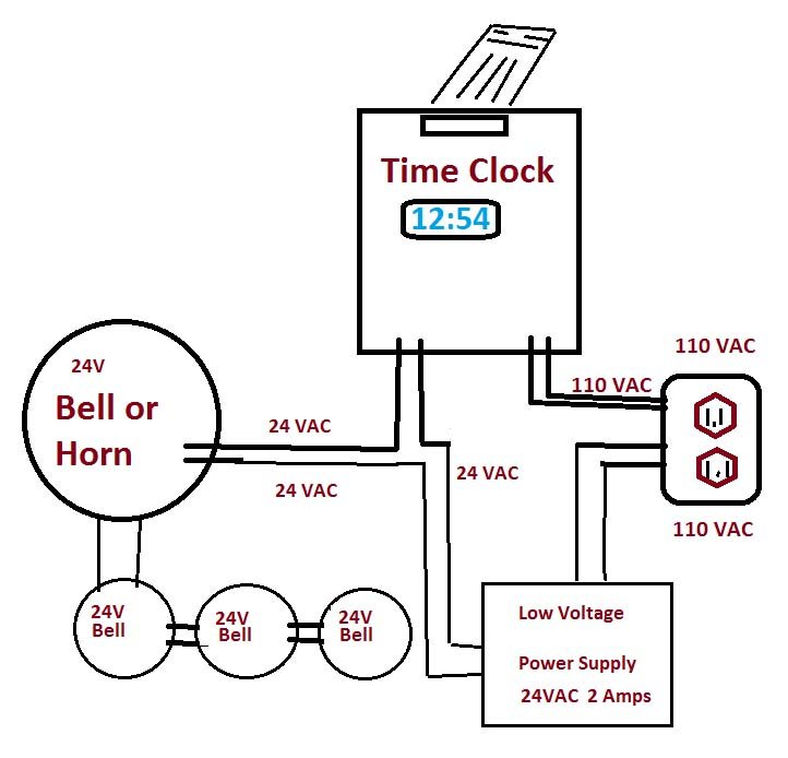 tlm how to connect external bell