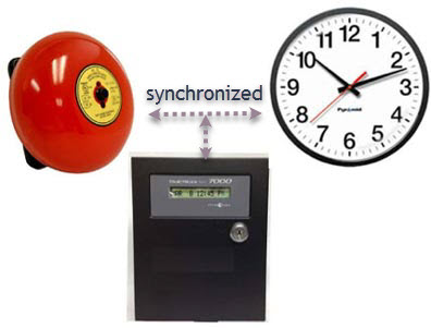 Workshift timer with bell and synched' clock